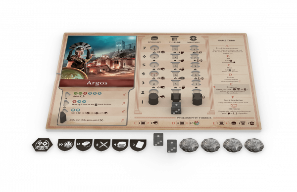 Khora Board Game contents